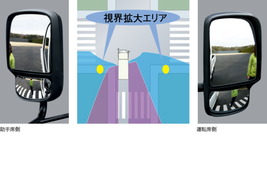 carlineup_toyoacedump_equip_safety_1_04_pc